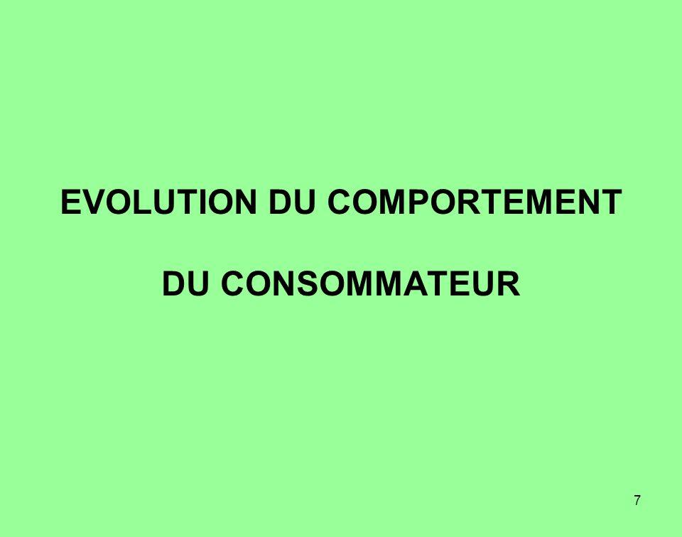 7 EVOLUTION DU COMPORTEMENT DU CONSOMMATEUR