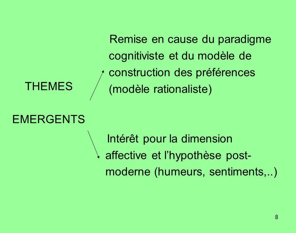 8 THEMES EMERGENTS Remise en cause du paradigme cognitiviste et du modèle de construction des préférences (modèle rationaliste) Intérêt pour la dimens