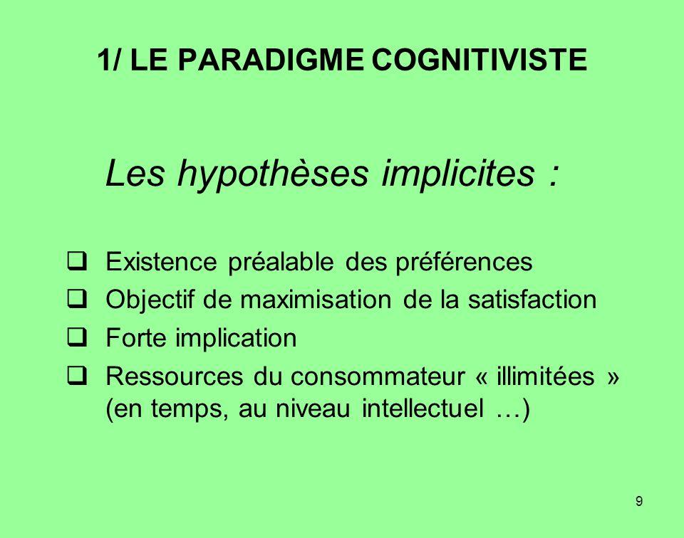 9 1/ LE PARADIGME COGNITIVISTE Les hypothèses implicites : Existence préalable des préférences Objectif de maximisation de la satisfaction Forte impli