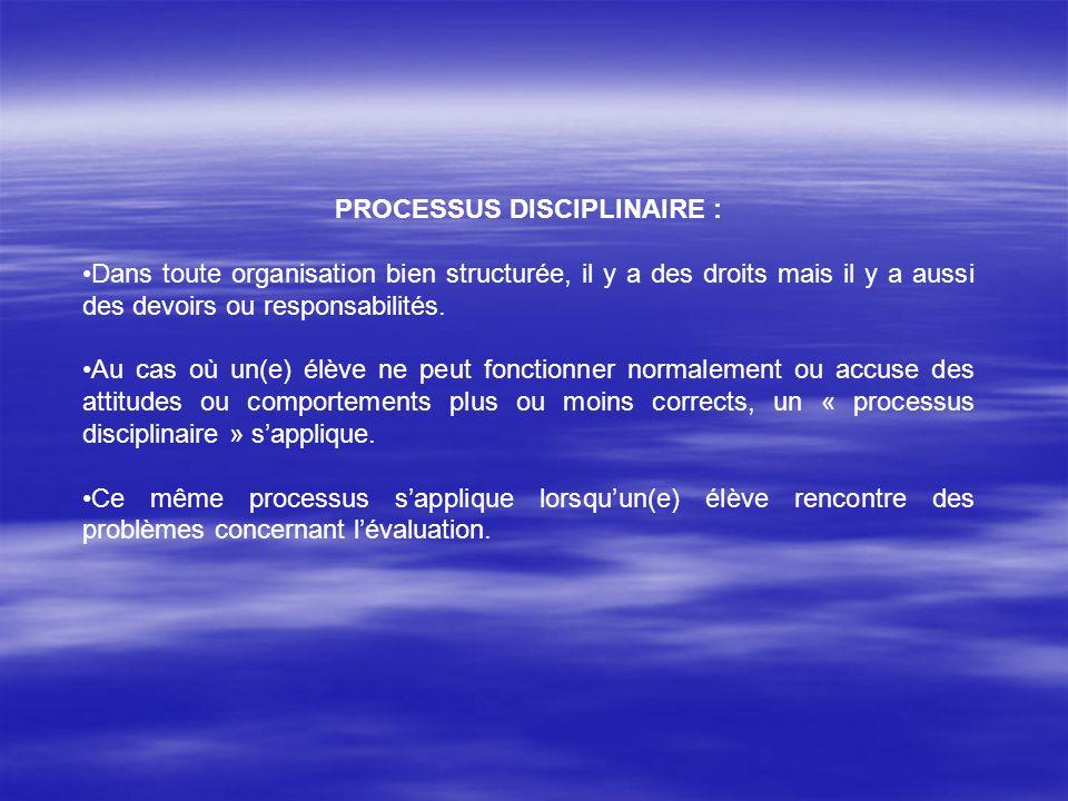 PROCESSUS DISCIPLINAIRE : Dans toute organisation bien structurée, il y a des droits mais il y a aussi des devoirs ou responsabilités.
