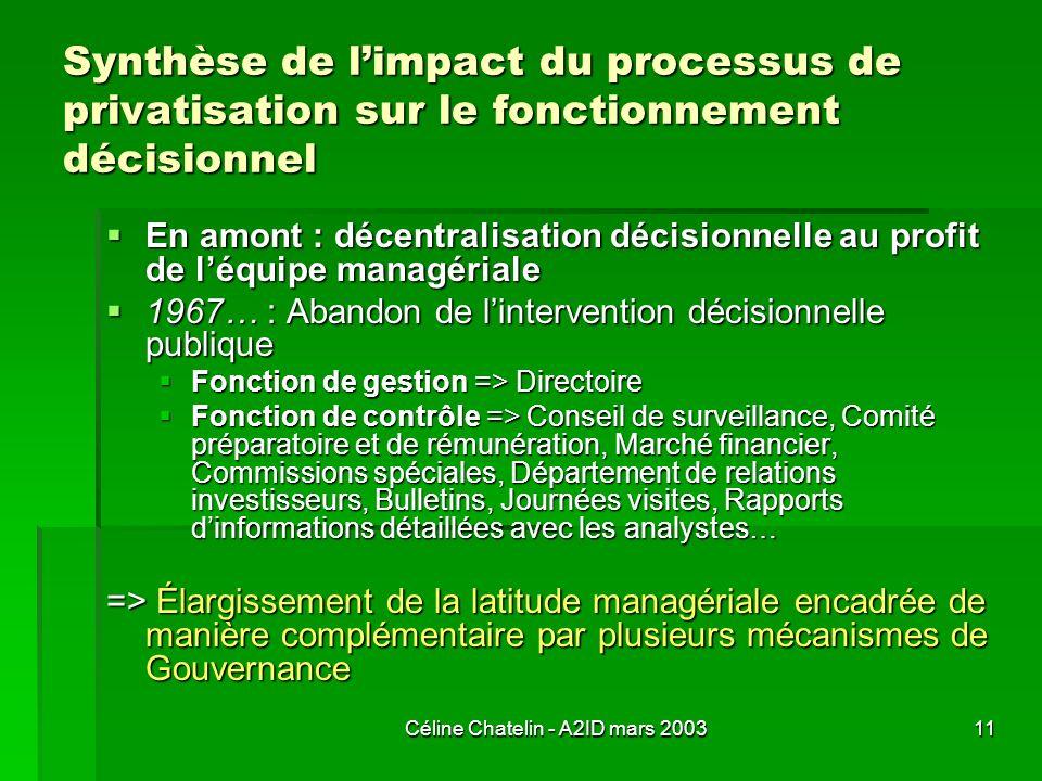 Céline Chatelin - A2ID mars 200311 Synthèse de limpact du processus de privatisation sur le fonctionnement décisionnel En amont : décentralisation déc