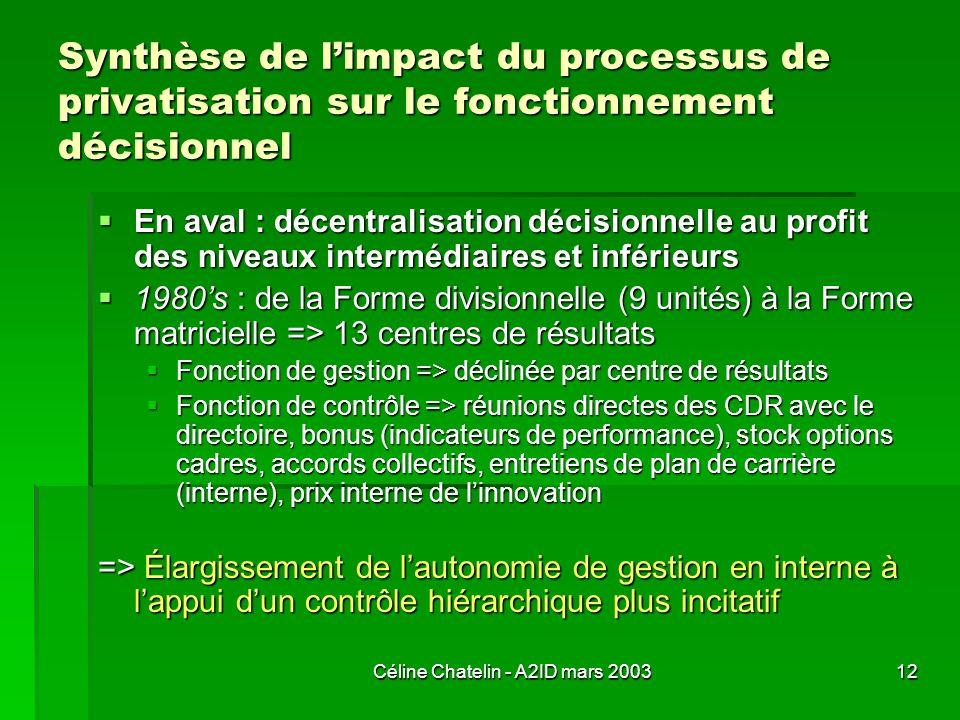 Céline Chatelin - A2ID mars 200312 Synthèse de limpact du processus de privatisation sur le fonctionnement décisionnel En aval : décentralisation déci