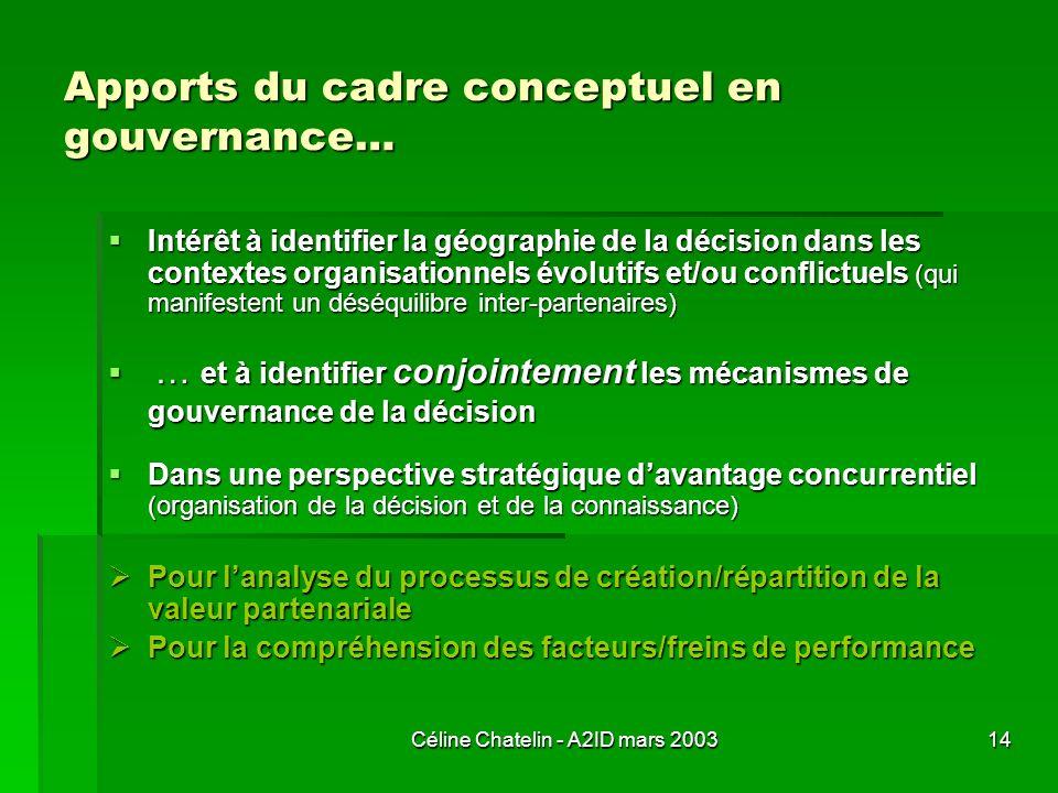 Céline Chatelin - A2ID mars 200314 Apports du cadre conceptuel en gouvernance… Intérêt à identifier la géographie de la décision dans les contextes or