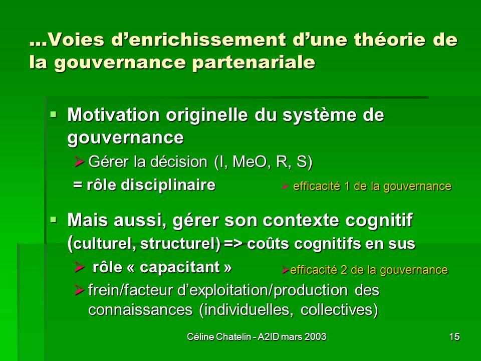 Céline Chatelin - A2ID mars 200315 …Voies denrichissement dune théorie de la gouvernance partenariale Motivation originelle du système de gouvernance