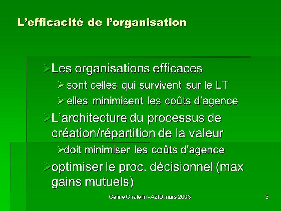 Céline Chatelin - A2ID mars 20033 Lefficacité de lorganisation Les organisations efficaces Les organisations efficaces sont celles qui survivent sur l