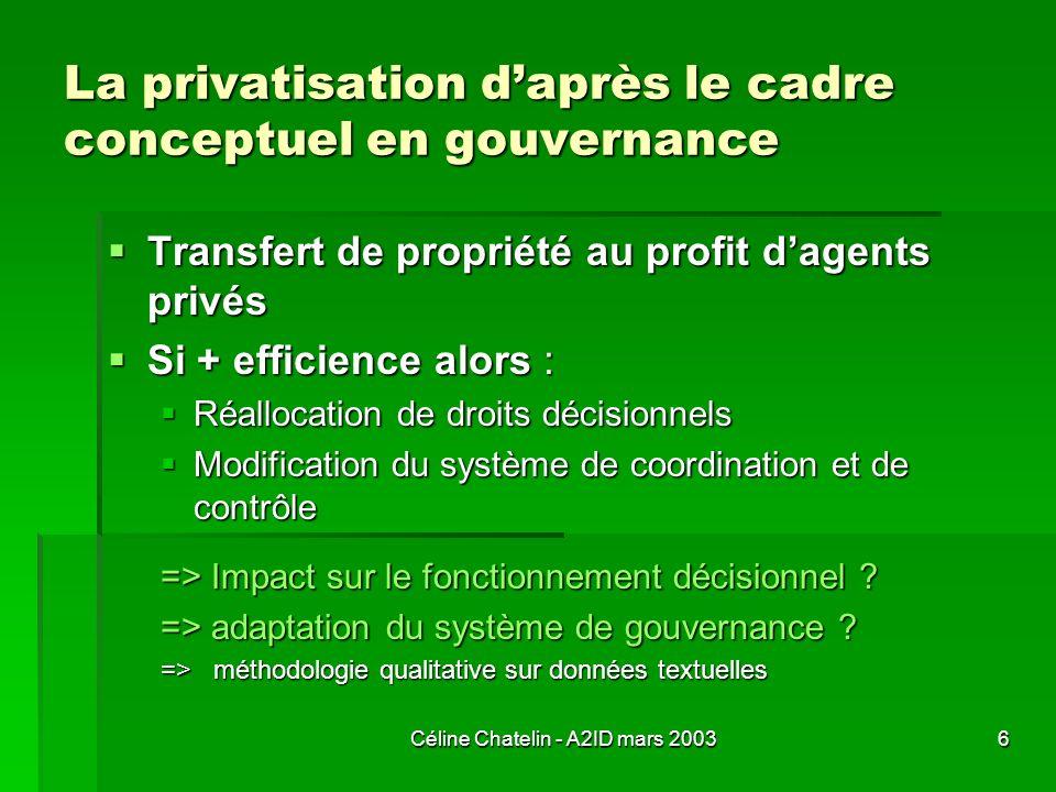 Céline Chatelin - A2ID mars 20036 La privatisation daprès le cadre conceptuel en gouvernance Transfert de propriété au profit dagents privés Transfert