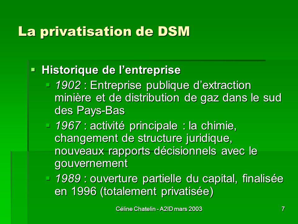 Céline Chatelin - A2ID mars 20037 La privatisation de DSM Historique de lentreprise Historique de lentreprise 1902 : Entreprise publique dextraction m