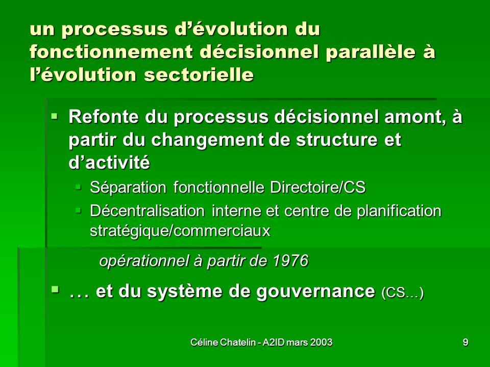 Céline Chatelin - A2ID mars 20039 un processus dévolution du fonctionnement décisionnel parallèle à lévolution sectorielle Refonte du processus décisi