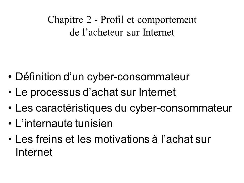 Chapitre 2 - Profil et comportement de lacheteur sur Internet Définition dun cyber-consommateur Le processus dachat sur Internet Les caractéristiques du cyber-consommateur Linternaute tunisien Les freins et les motivations à lachat sur Internet