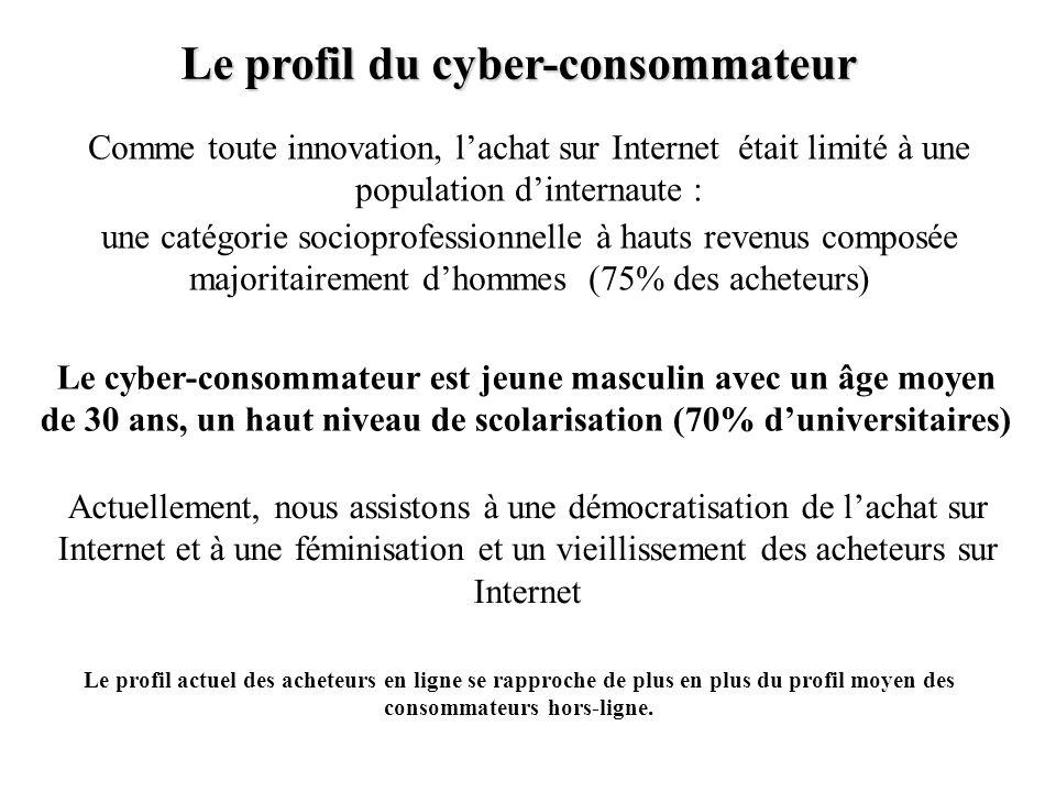 Le profil du cyber-consommateur Comme toute innovation, lachat sur Internet était limité à une population dinternaute : une catégorie socioprofessionn