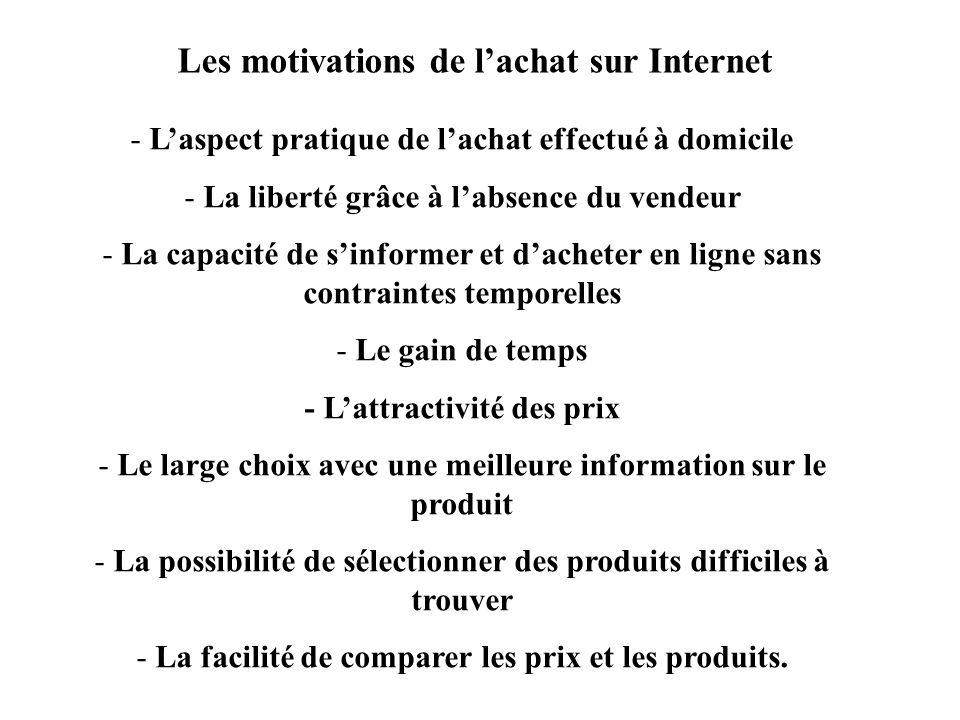 Les motivations de lachat sur Internet - Laspect pratique de lachat effectué à domicile - La liberté grâce à labsence du vendeur - La capacité de sinf