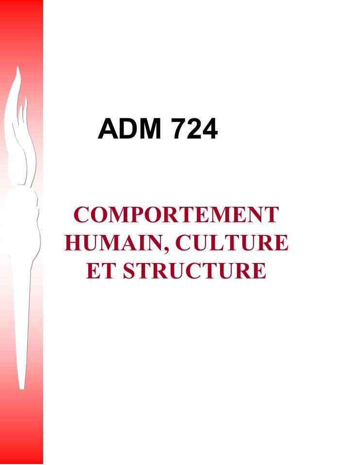 ADM 724 COMPORTEMENT HUMAIN, CULTURE ET STRUCTURE