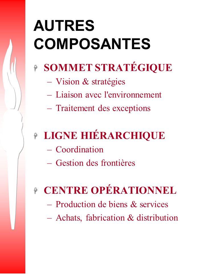 SUPPORT LOGISTIQUE H EXEMPLES –Conseil juridique –Relations publiques –Paie –R & D –Restaurant –(L entreprise pourrait se procurer la plupart de ces services à l extérieur