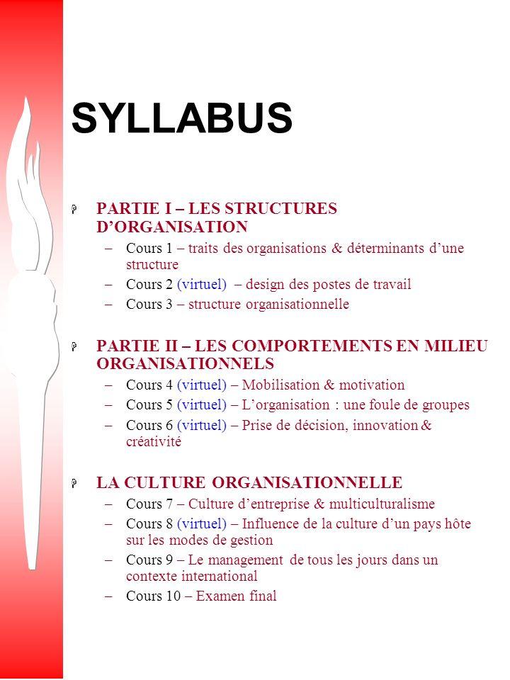 SYLLABUS H PARTIE I – LES STRUCTURES DORGANISATION –Cours 1 – traits des organisations & déterminants dune structure –Cours 2 (virtuel) – design des postes de travail –Cours 3 – structure organisationnelle H PARTIE II – LES COMPORTEMENTS EN MILIEU ORGANISATIONNELS –Cours 4 (virtuel) – Mobilisation & motivation –Cours 5 (virtuel) – Lorganisation : une foule de groupes –Cours 6 (virtuel) – Prise de décision, innovation & créativité H LA CULTURE ORGANISATIONNELLE –Cours 7 – Culture dentreprise & multiculturalisme –Cours 8 (virtuel) – Influence de la culture dun pays hôte sur les modes de gestion –Cours 9 – Le management de tous les jours dans un contexte international –Cours 10 – Examen final