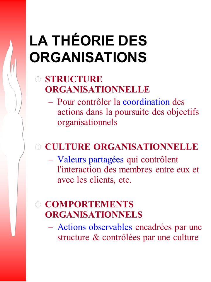 LA THÉORIE DES ORGANISATIONS STRUCTURE ORGANISATIONNELLE –Pour contrôler la coordination des actions dans la poursuite des objectifs organisationnels CULTURE ORGANISATIONNELLE –Valeurs partagées qui contrôlent l interaction des membres entre eux et avec les clients, etc.