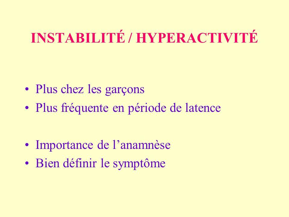 INSTABILITÉ / HYPERACTIVITÉ Plus chez les garçons Plus fréquente en période de latence Importance de lanamnèse Bien définir le symptôme