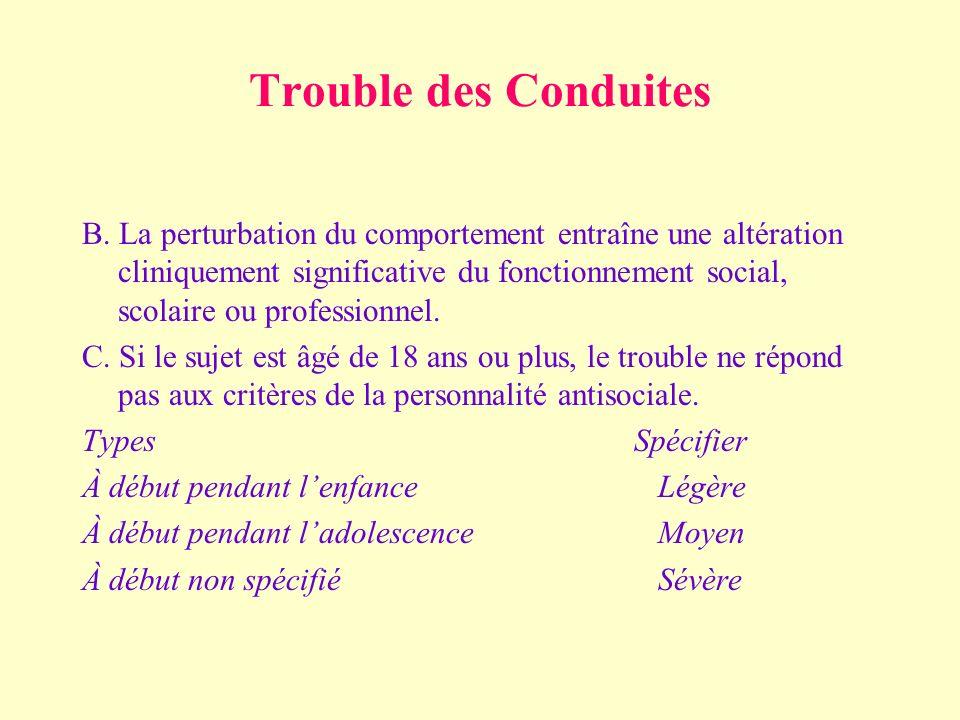 Trouble des Conduites B.