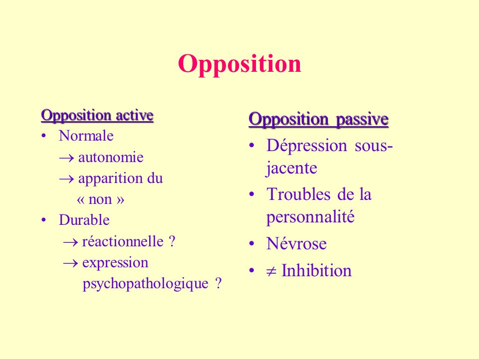 Opposition Opposition active Normale autonomie apparition du « non » Durable réactionnelle ? expression psychopathologique ? Opposition passive Dépres