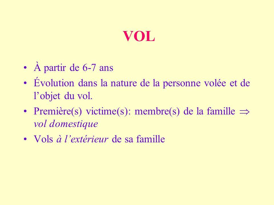 VOL Objet(s) volé(s): nourriture, argent, objets à valeur symbolique.