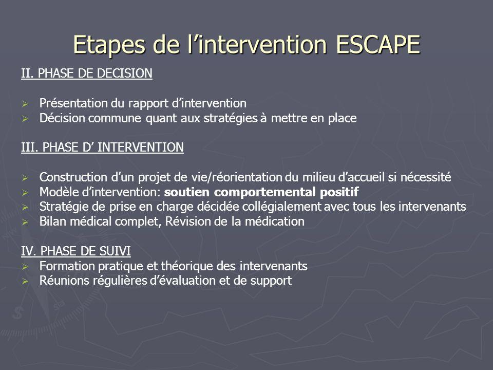 Etapes de lintervention ESCAPE 3.