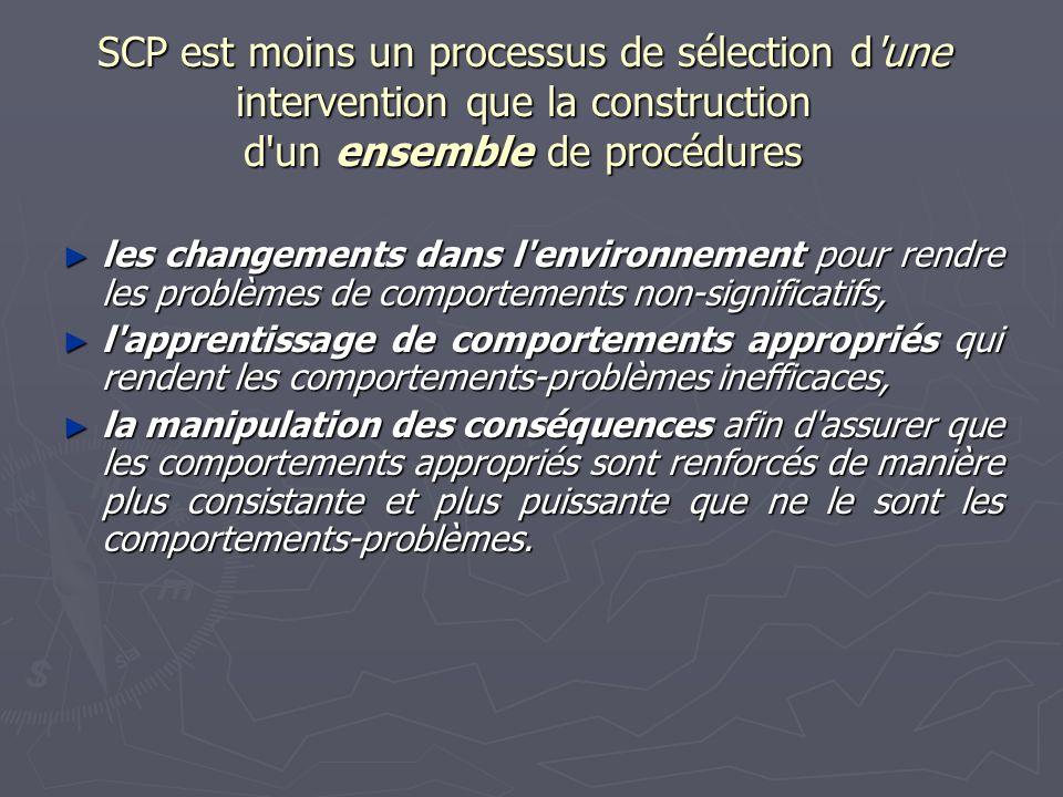 Etapes de lintervention ESCAPE II.