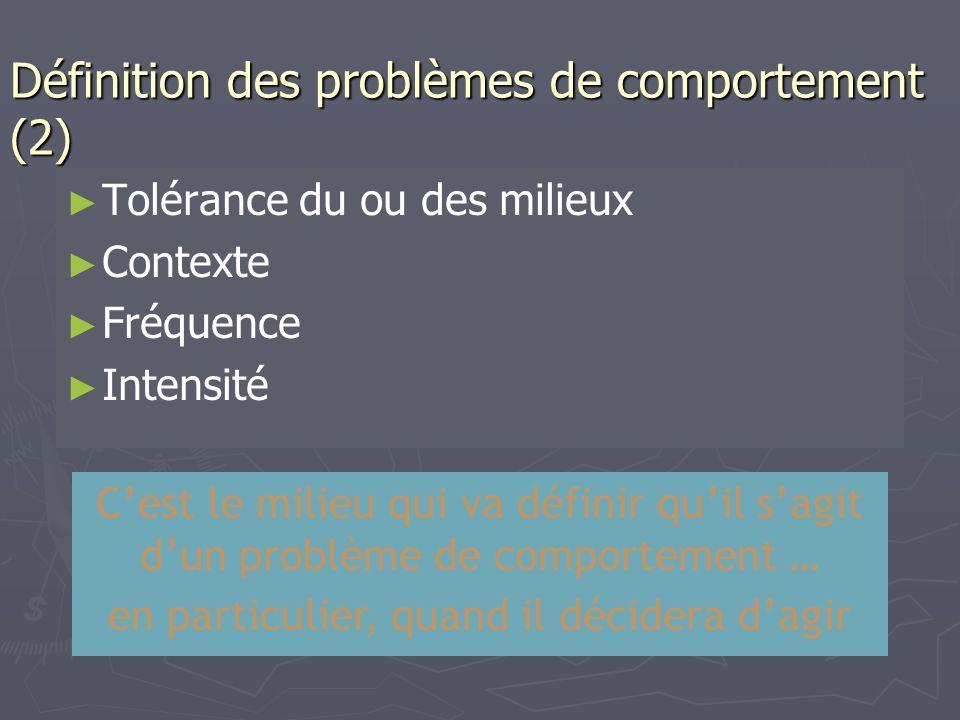 A quels types de comportements-problèmes?