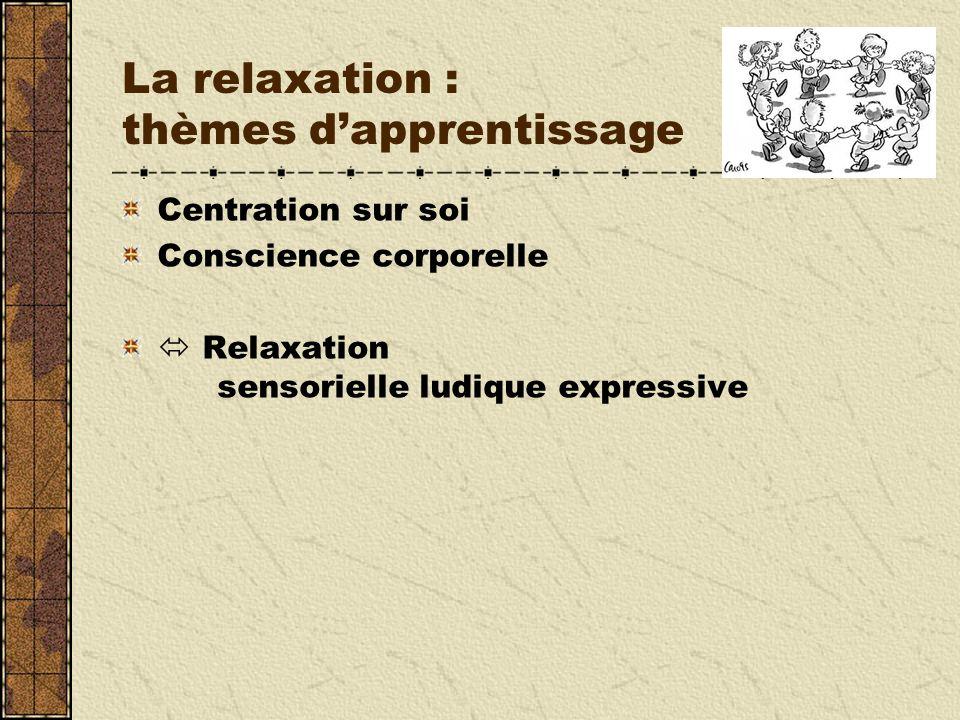 La relaxation : thèmes dapprentissage Centration sur soi Conscience corporelle Relaxation sensorielle ludique expressive