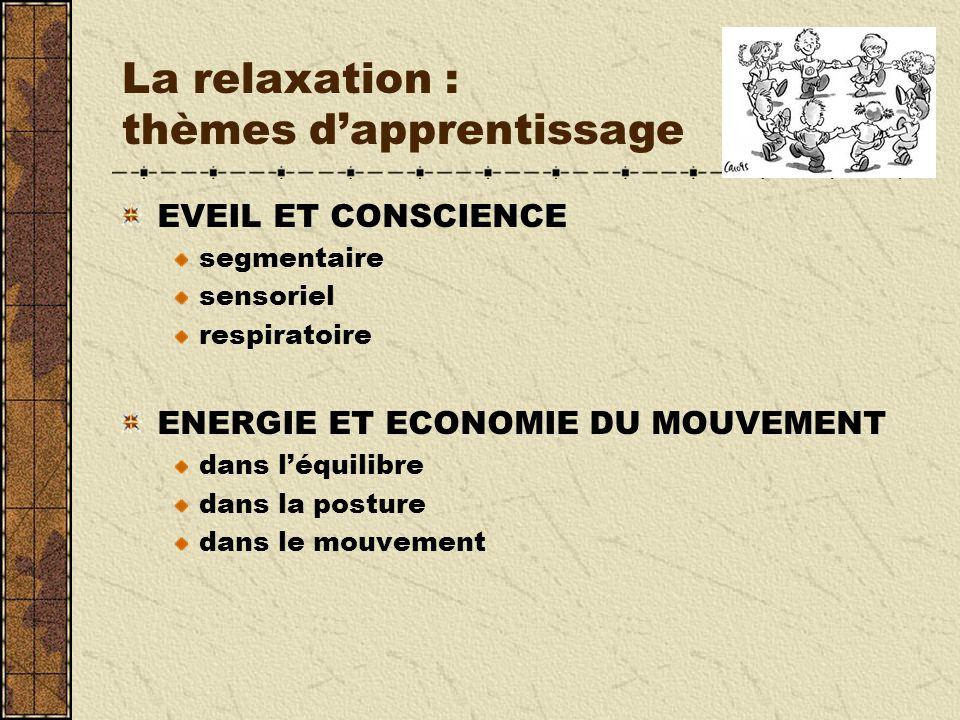 La relaxation : thèmes dapprentissage EVEIL ET CONSCIENCE segmentaire sensoriel respiratoire ENERGIE ET ECONOMIE DU MOUVEMENT dans léquilibre dans la posture dans le mouvement
