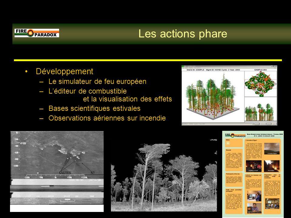 Développement –Le simulateur de feu européen –Léditeur de combustible et la visualisation des effets –Bases scientifiques estivales –Observations aériennes sur incendie Les actions phare