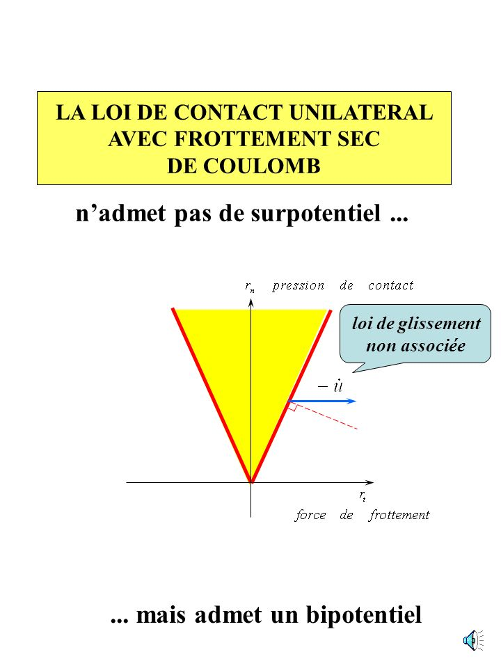 CONTACT UNILATERAL A FROTTEMENT SEC DE COULOMB non contact contact glissement adhérence