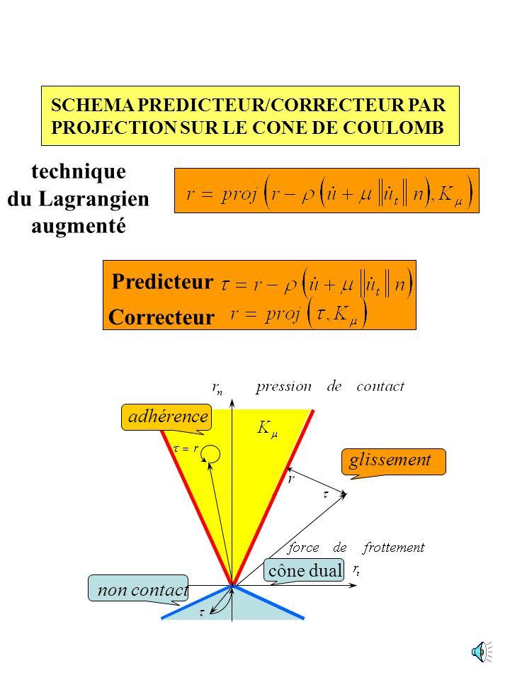 BIPOTENTIEL DE CONTACT permet de représenter la loi complète de contact de manière compacte cône de frottement de Coulomb