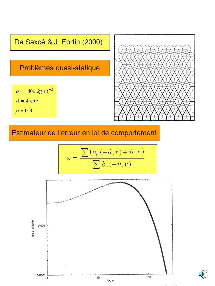 Absorbeur de chocDe Saxcé & Feng (1998) polyurethane rigide polyurethane