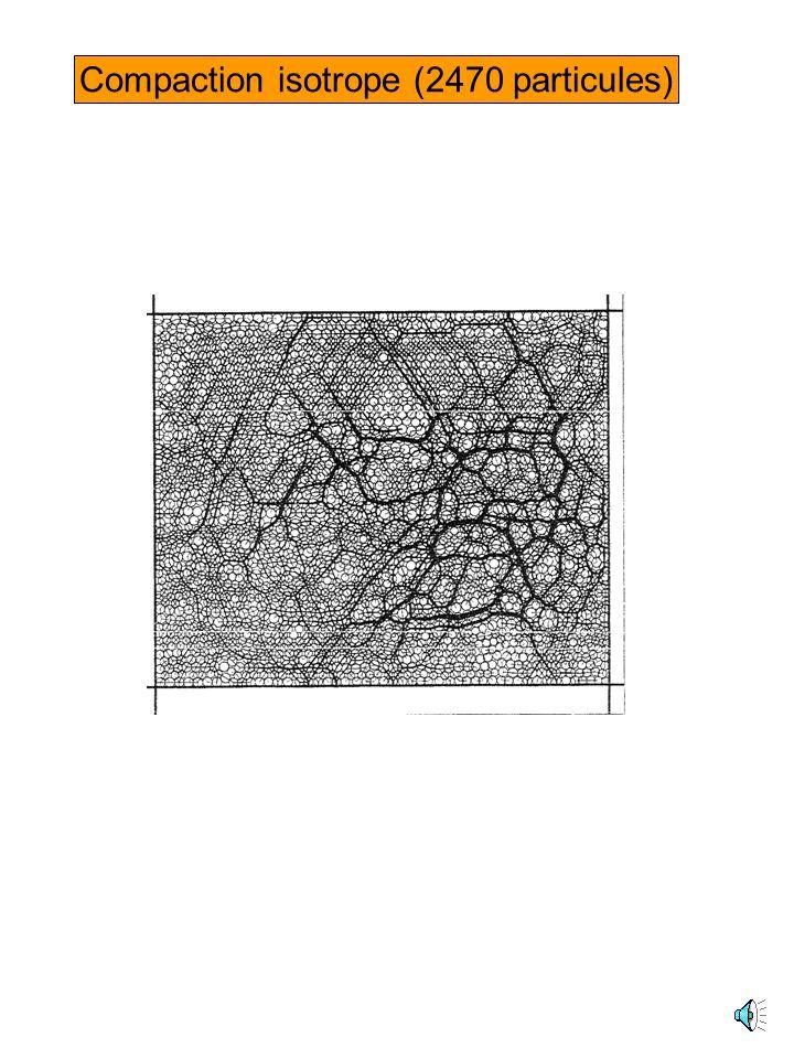 Problèmes quasi-statique Estimateur de lerreur en loi de comportement De Saxcé & J. Fortin (2000)