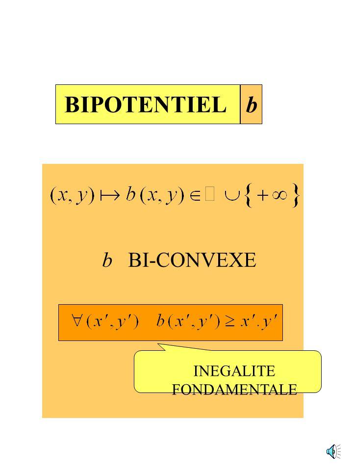Contrainte hydrostatique contrainte déviatorique surface découlement PLASTICITE NON ASSOCIEE FORMULATION DU BIPOTENTIEL: une fonction de deux variable