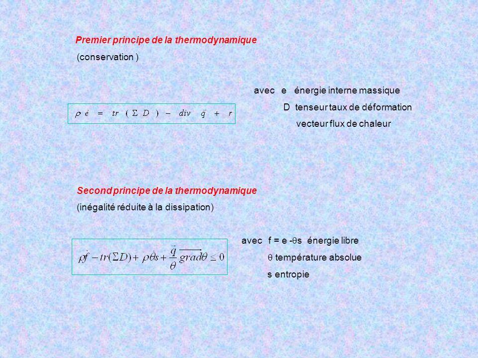 Premier principe de la thermodynamique (conservation ) avec e énergie interne massique D tenseur taux de déformation vecteur flux de chaleur Second pr
