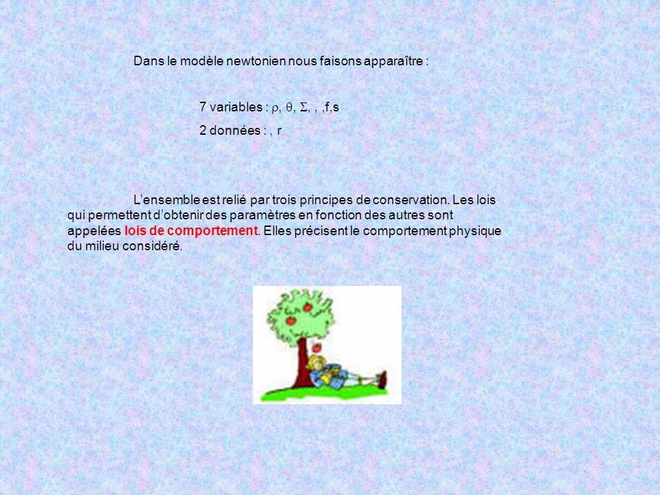 Dans le modèle newtonien nous faisons apparaître : 7 variables :,,,,,f,s 2 données :, r Lensemble est relié par trois principes de conservation. Les l