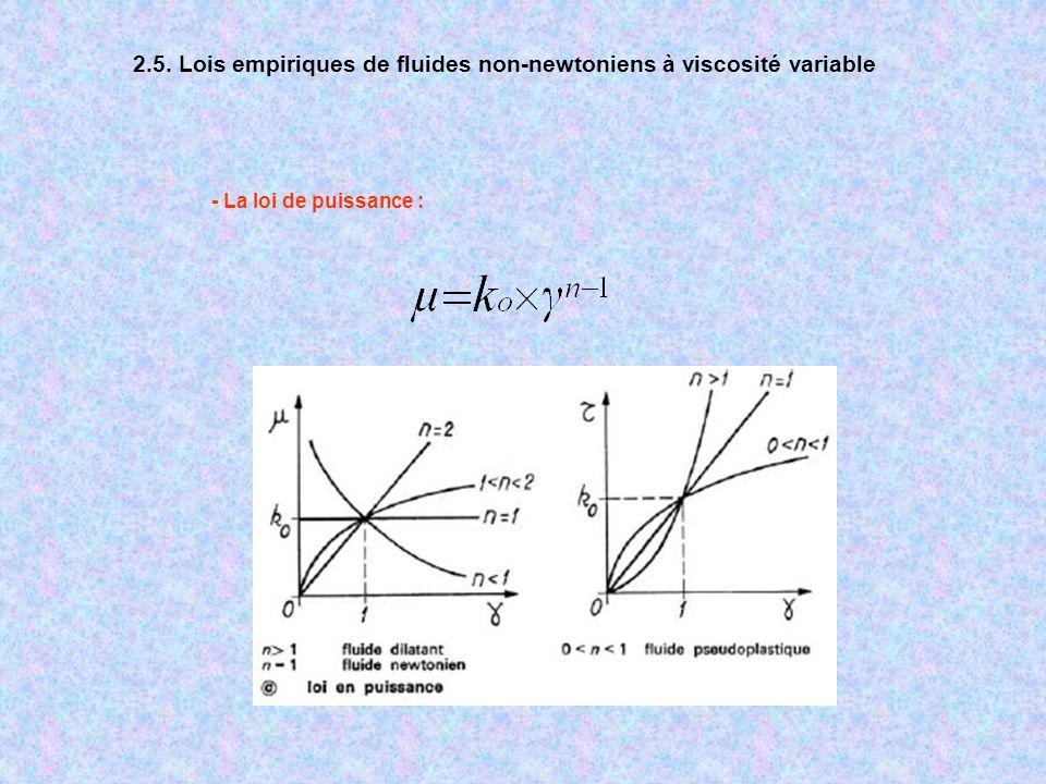 2.5. Lois empiriques de fluides non-newtoniens à viscosité variable - La loi de puissance :