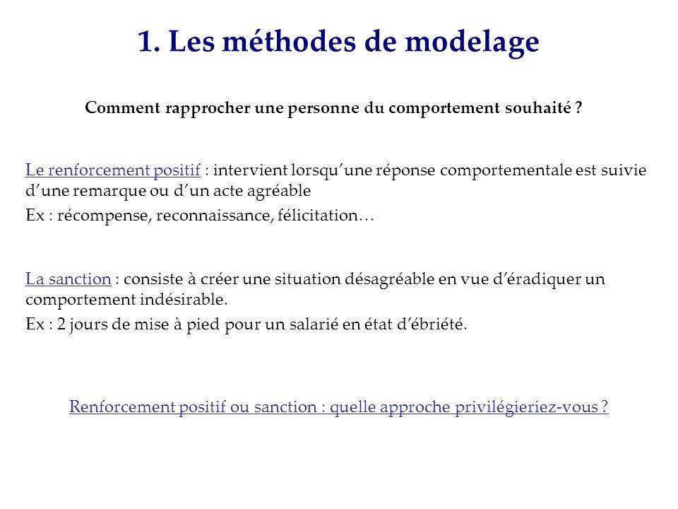 1. Les méthodes de modelage Comment rapprocher une personne du comportement souhaité ? Le renforcement positif : intervient lorsquune réponse comporte