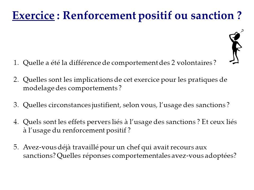 Exercice : Renforcement positif ou sanction ? 1.Quelle a été la différence de comportement des 2 volontaires ? 2.Quelles sont les implications de cet