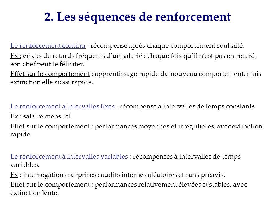 2. Les séquences de renforcement Le renforcement continu : récompense après chaque comportement souhaité. Ex : en cas de retards fréquents dun salarié