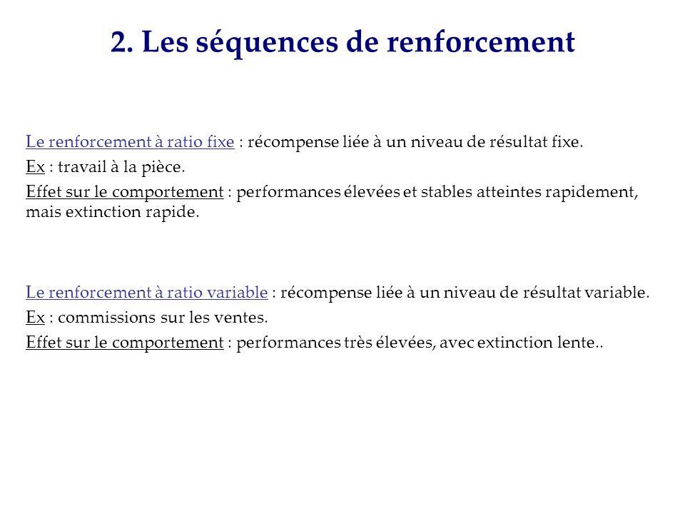 2. Les séquences de renforcement Le renforcement à ratio fixe : récompense liée à un niveau de résultat fixe. Ex : travail à la pièce. Effet sur le co