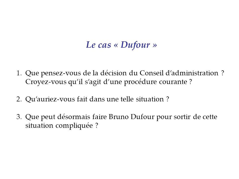 1.Que pensez-vous de la décision du Conseil dadministration ? Croyez-vous quil sagit dune procédure courante ? 2.Quauriez-vous fait dans une telle sit