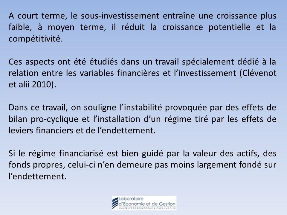 A court terme, le sous-investissement entraîne une croissance plus faible, à moyen terme, il réduit la croissance potentielle et la compétitivité.