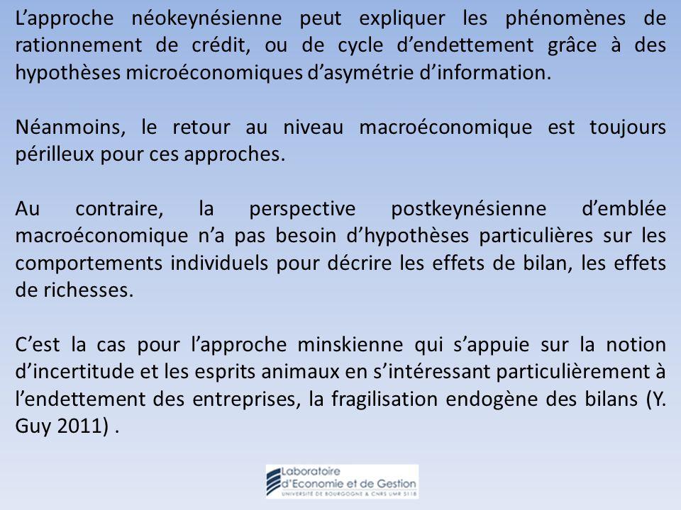 Lapproche néokeynésienne peut expliquer les phénomènes de rationnement de crédit, ou de cycle dendettement grâce à des hypothèses microéconomiques dasymétrie dinformation.