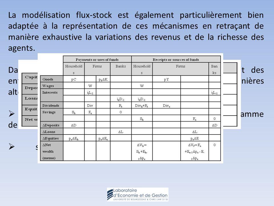 La modélisation flux-stock est également particulièrement bien adaptée à la représentation de ces mécanismes en retraçant de manière exhaustive la variations des revenus et de la richesse des agents.
