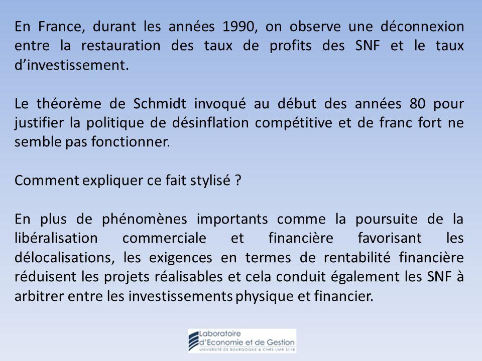 En France, durant les années 1990, on observe une déconnexion entre la restauration des taux de profits des SNF et le taux dinvestissement.