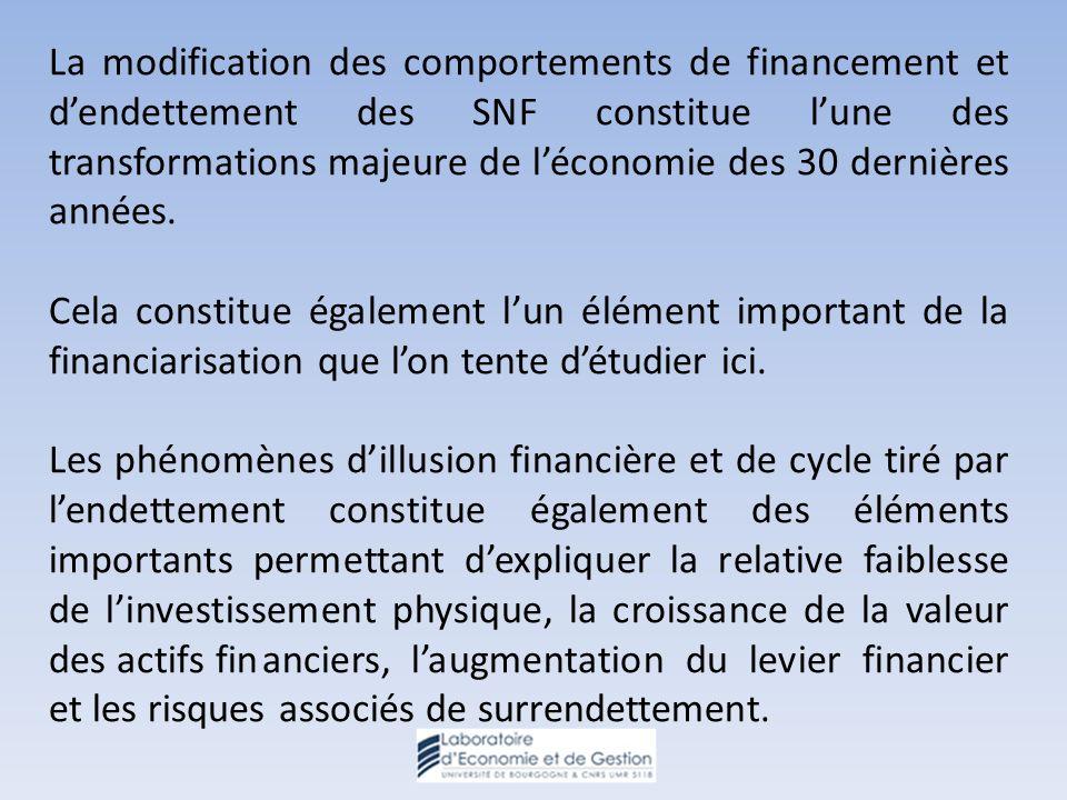Le modèle Greewald & Stiglitz peut être rapproché de modèle de GL et LT1 Dans les mesures où les entreprises financent une proportion de leur investissement grâce à lémission de nouvelles actions Mais dans le modèle de G&S, on observe une réelle contrainte démission sur les actions ce qui nest pas le cas dans les modèles post-keynésiens où lendettement pallier à la faiblesse de lémission de titres.
