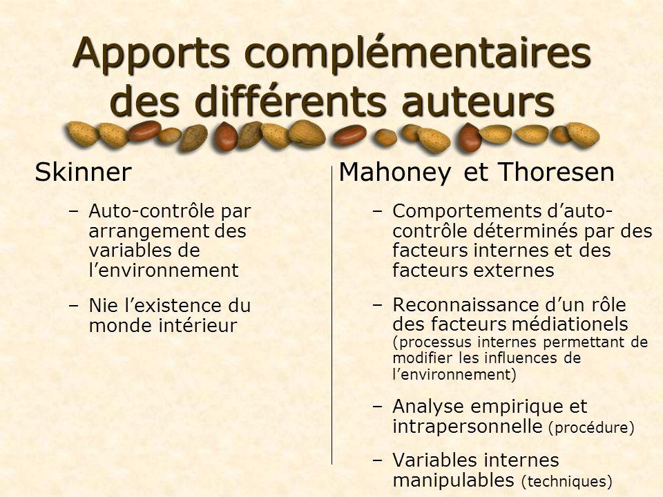 Apports complémentaires des différents auteurs Skinner –Auto-contrôle par arrangement des variables de lenvironnement –Nie lexistence du monde intérie