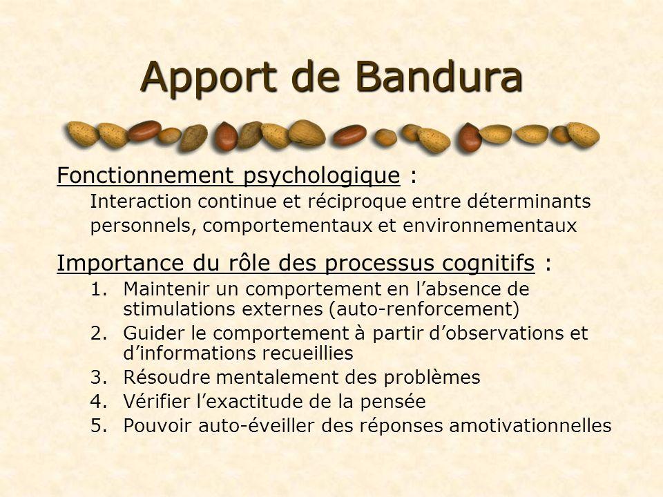 Apport de Bandura Fonctionnement psychologique : Interaction continue et réciproque entre déterminants personnels, comportementaux et environnementaux
