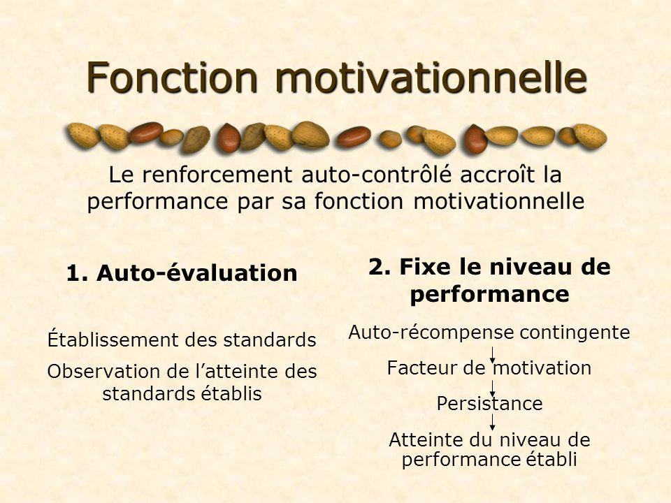 Fonction motivationnelle 1. Auto-évaluation Établissement des standards Observation de latteinte des standards établis 2. Fixe le niveau de performanc